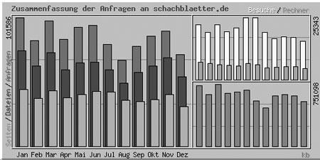 statistik2007.jpg